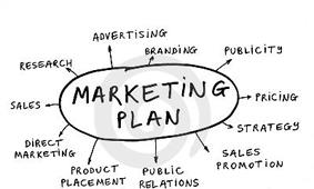 business planning schrijven voor